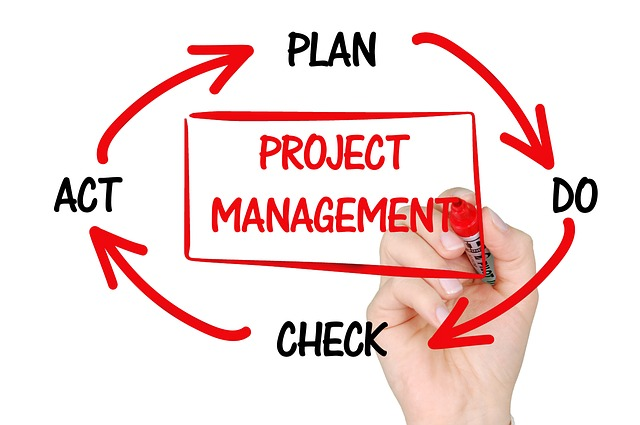 The Significance Of Logistics In Project Management